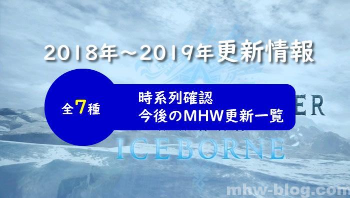 MHW今後の更新情報一覧