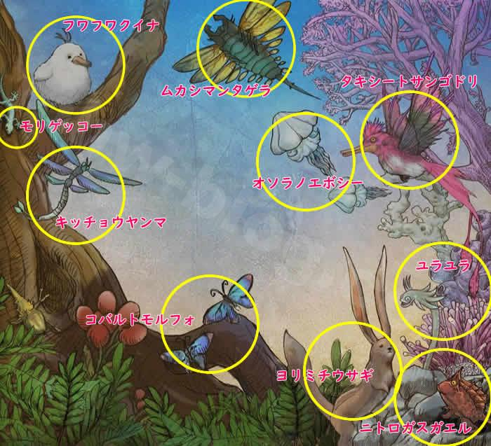 ギルドカード背景絵「いきものいっぱい」①