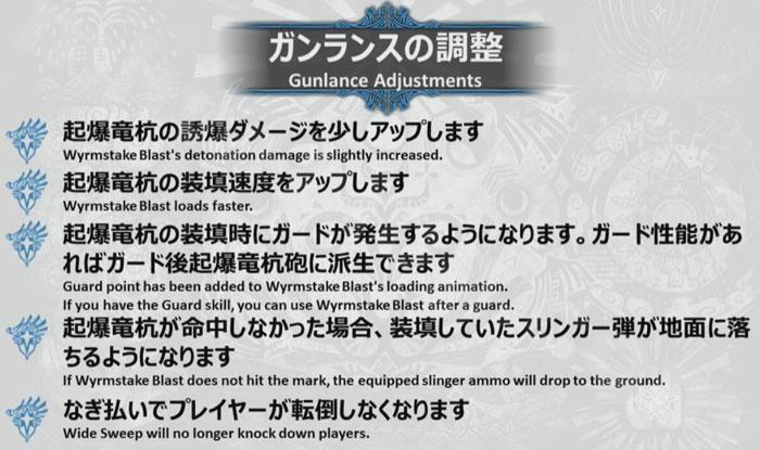 「ガンランス」の調整①