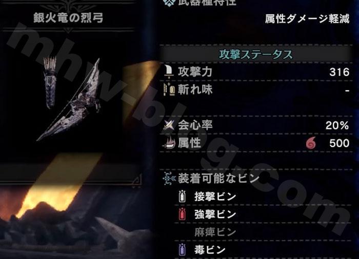 「銀火竜の烈弓」属性攻撃強化Lv6時の攻撃力