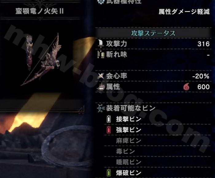 「蛮顎竜ノ火矢Ⅱ」属性攻撃強化Lv6時の攻撃力