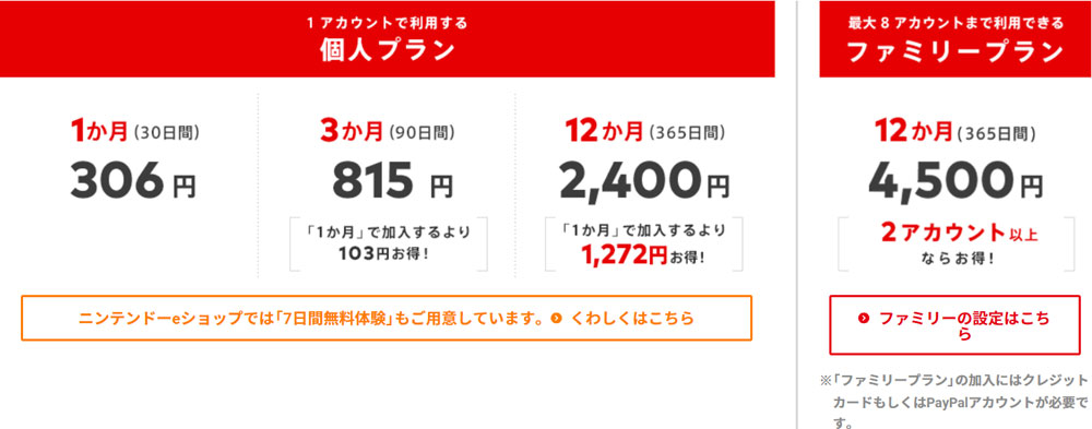 体験版『モンスターハンターライズ DEMO』:Nintendo Switch Online(有料)