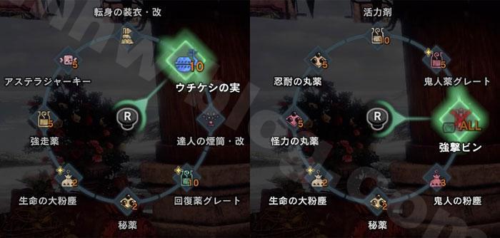 特別任務「暁の凱還」初戦用弓装備:所持アイテムショートカット