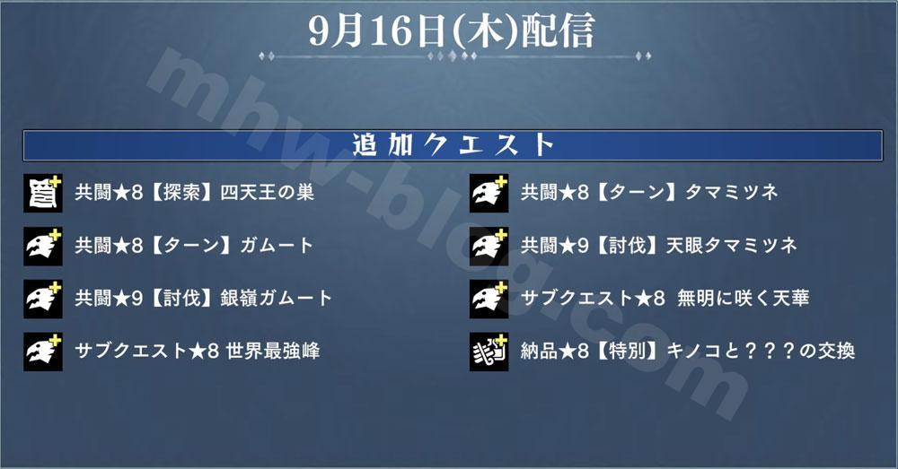 Version1.3.1「9/16」追加クエスト一覧:「9月16日(木)」追加クエスト一覧①